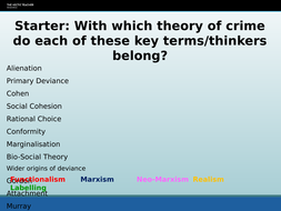 what is marginalisation in sociology
