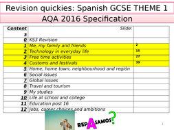 AQA Spanish GCSE Revision Quickies - ALL UNITS 1-12 - AT3/4