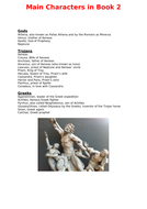 main-characters-in-book-2-of-Aeneid.docx