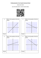 Finding-Equations-From-Graphs-Homework-Sheet---Questions.docx