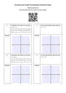 Drawing-Linear-Graphs-From-Equations-Homework-Sheet---Questions.docx