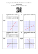 Drawing-Linear-Graphs-From-Equations-Homework-Sheet---Answers.docx