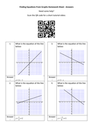 Finding-Equations-From-Graphs-Homework-Sheet---Answers.docx