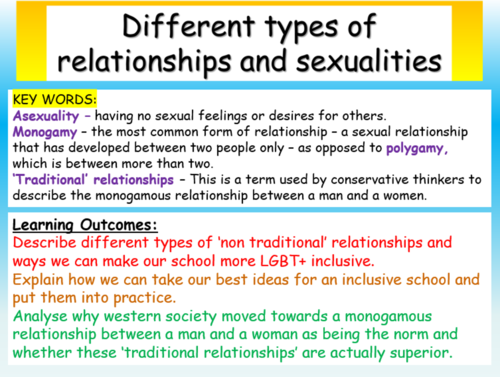 Kinds sexualities different of How to