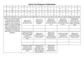 Using-Tree-Diagrams-Codebreaker.docx