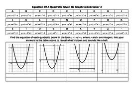 Equation-Of-A-Quadratic-Given-Its-Graph-Codebreaker-2.docx