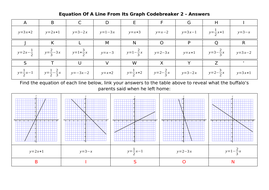 Equation-Of-A-Line-From-Its-Graph-Codebreaker-2---Answers.docx