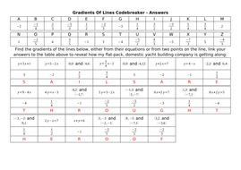 Gradients-Of-Lines-Codebreaker---Answers.docx