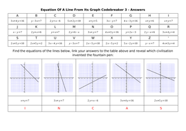 Equation-Of-A-Line-From-Its-Graph-Codebreaker-3---Answers.docx