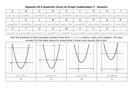 Equation-Of-A-Quadratic-Given-Its-Graph-Codebreaker-2---Answers.docx