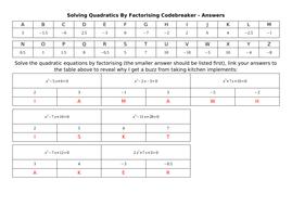 Solving-Quadratics-By-Factorising-Codebreaker---Answers.docx
