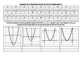 Equation-Of-A-Quadratic-Given-Its-Graph-Codebreaker-1.docx