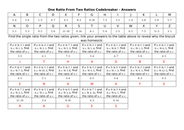 One-Ratio-From-Two-Ratios-Codebreaker---Answers.docx