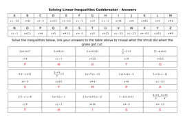 Solving-Linear-Inequalities-Codebreaker---Answers.docx