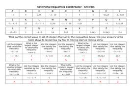 Satisfying-Inequalities-Codebreaker---Answers.docx