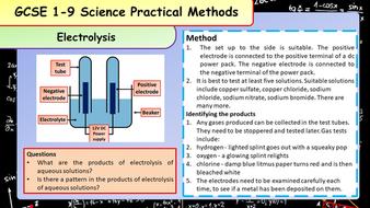 Required-practical-methods-(26).JPG