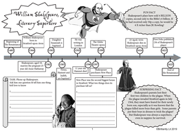 Shakespeare's life in one fun page +quiz