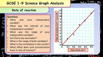 Graph-analysis-(27).JPG