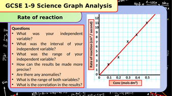 Graph-analysis-questions.pptx