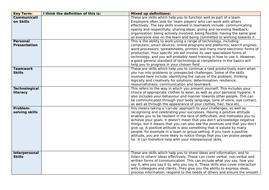 LikeToBe-1-Match-up-employability-skills.docx