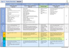 Year-1---WRM-Small-steps--NC-links--TAF-statements.pdf