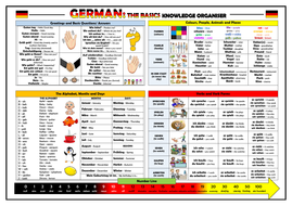 German - The Basics - Knowledge Organiser/ Revision Mat!