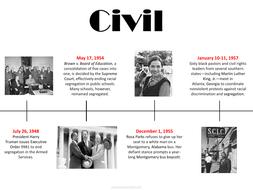 timeline---civil-rights-movement.pdf