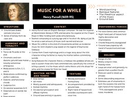 GCSE-SUMMARIES-(8).pdf