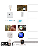 EDEXCEL GCSE 9-1 Design & Technology - 1 1 the impact of new and emerging  technologies SOCIETY