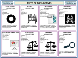 Connectives---Revision-Cards.pptx