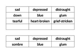 Lesson-5---semantic-gradient---sad.docx