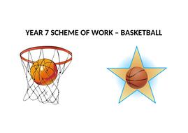 Year 7 Basketball Scheme of Work
