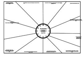 Living-World-Revision-Clock.docx