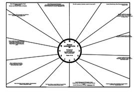AQA GCSE Geography Paper 1 Revision Clocks by lglass165