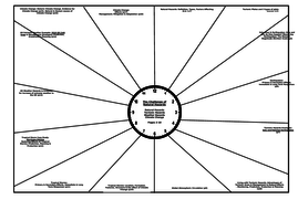 Challenge-of-Natural-Hazards-Revision-Clock.docx