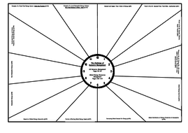 The-Challenge-of-Resource-Management-Revision-Clock.pdf