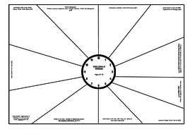 Urban-Issues---Challenges-Revision-Clock.pdf