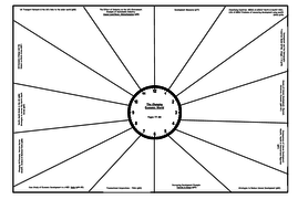 The-Changing-Economic-World-Revision-Clock.pdf