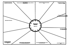 Urban-Issues---Challenges-Revision-Clock.docx
