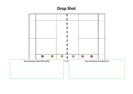 Badminton Resource Card