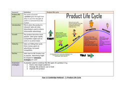 5.-CNAT-Knowledge-Organiser---Product-life-cycle.docx