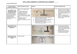 OCR A Chemistry A Level Practical summary sheets