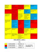 Unit 1 Revision Resources