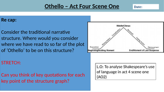 Lesson-18---Act-four-scene-one.pptx