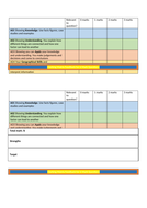 AQA Geography Assessment Objective Marking Matrix and Display