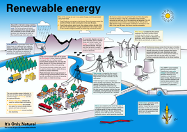 renewable_energy_poster.pdf
