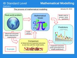 IB-SL---Statistics-(inc-Discrete-Random-Variables--Normal-Distribution).ppt