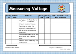 Measuring-Voltage-Anticipation-Guide-.pdf
