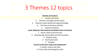 AQA Spanish Theme 1 Do Now recall and revision activities