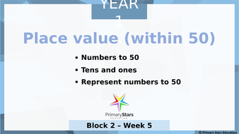 Year-1---PRESENTATION---Place-value-(within-50)---week-5.pptx